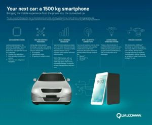 smart car by qualcomm
