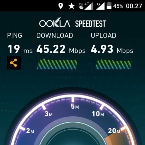 speed test 4G LTE Smartfren